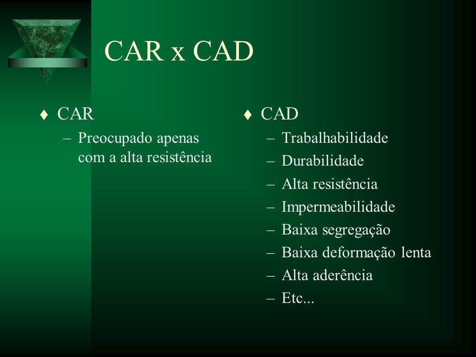 CAR x CAD CAR CAD Preocupado apenas com a alta resistência