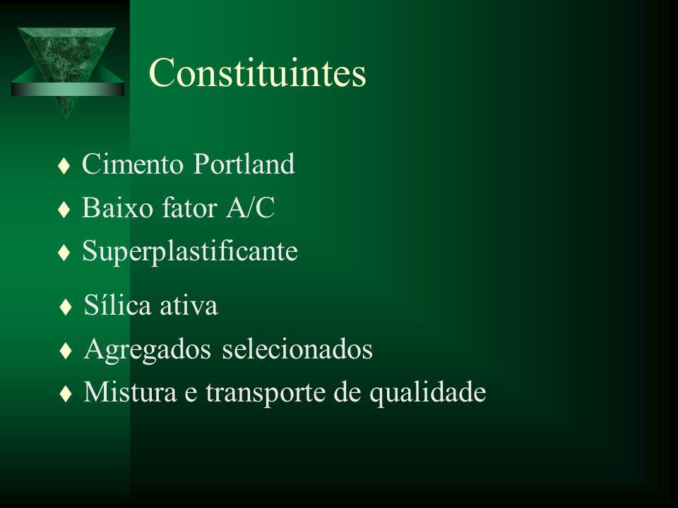 Constituintes Cimento Portland Baixo fator A/C Superplastificante