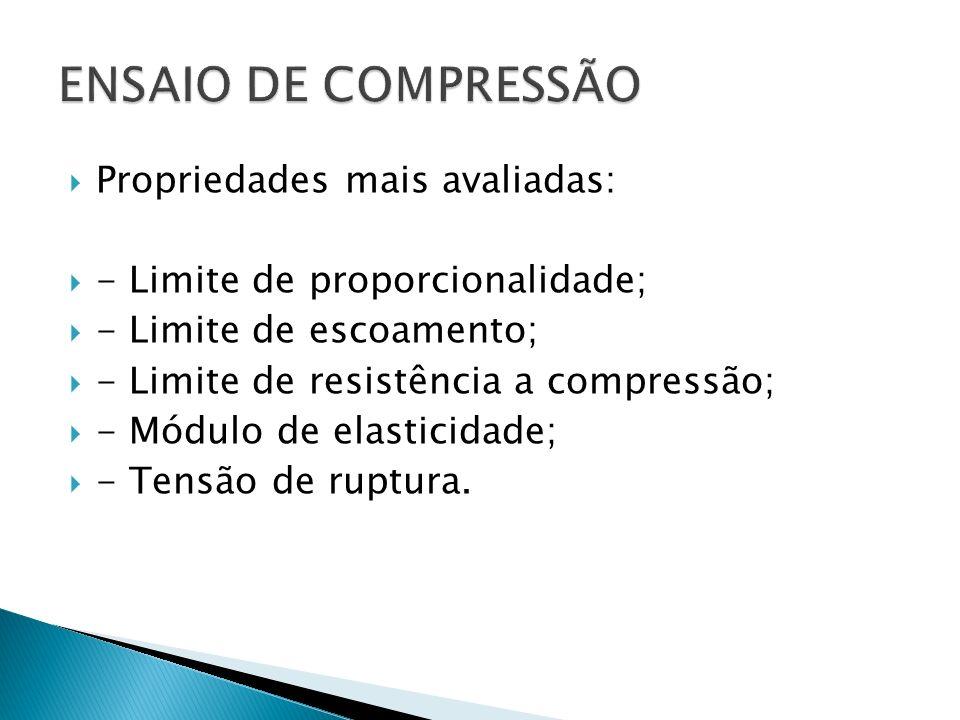 ENSAIO DE COMPRESSÃO Propriedades mais avaliadas: