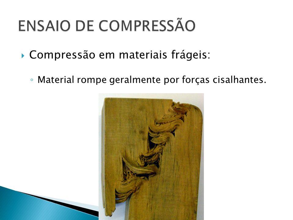 ENSAIO DE COMPRESSÃO Compressão em materiais frágeis: