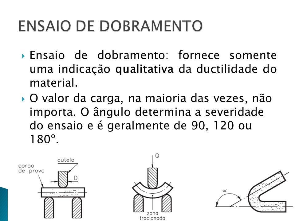 ENSAIO DE DOBRAMENTO Ensaio de dobramento: fornece somente uma indicação qualitativa da ductilidade do material.