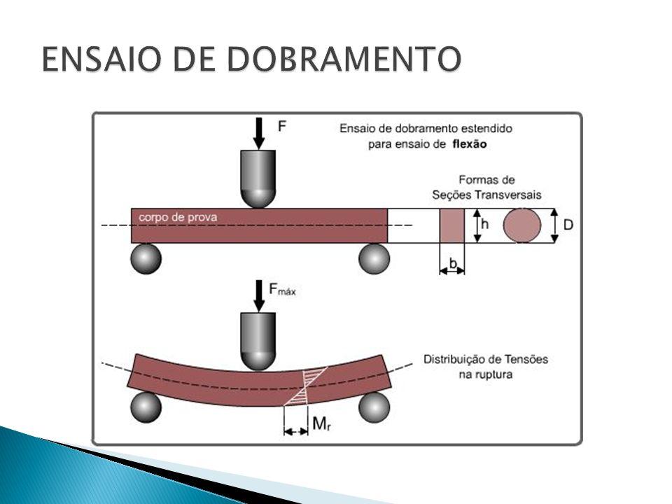 ENSAIO DE DOBRAMENTO