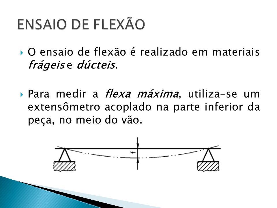 ENSAIO DE FLEXÃO O ensaio de flexão é realizado em materiais frágeis e dúcteis.