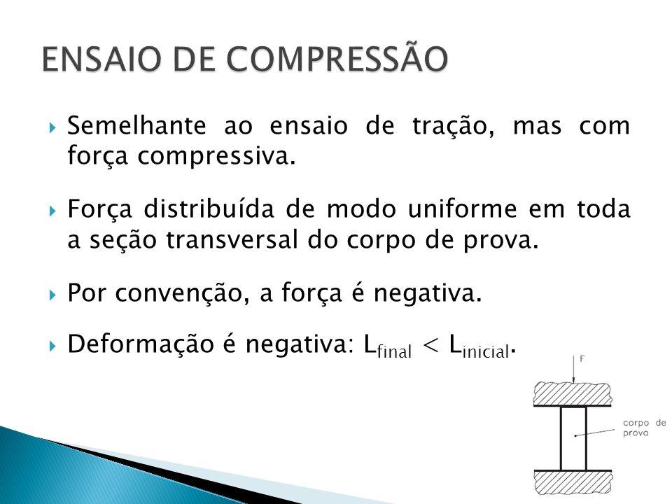 ENSAIO DE COMPRESSÃO Semelhante ao ensaio de tração, mas com força compressiva.