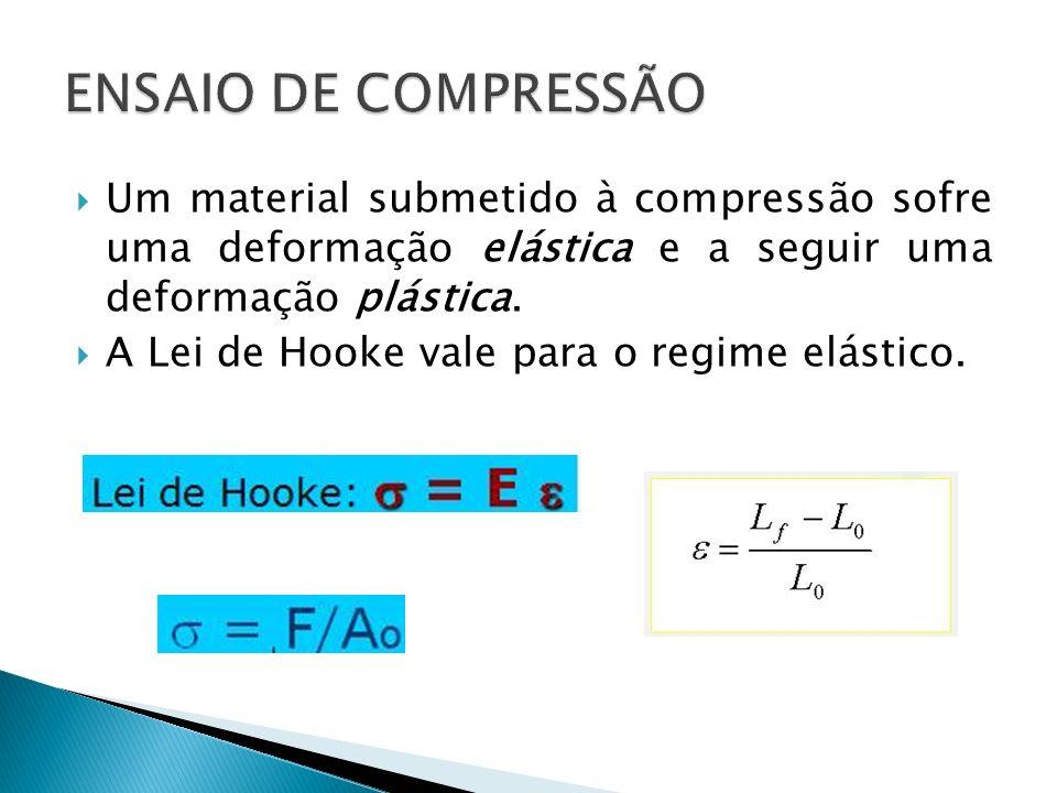 ENSAIO DE COMPRESSÃO Um material submetido à compressão sofre uma deformação elástica e a seguir uma deformação plástica.