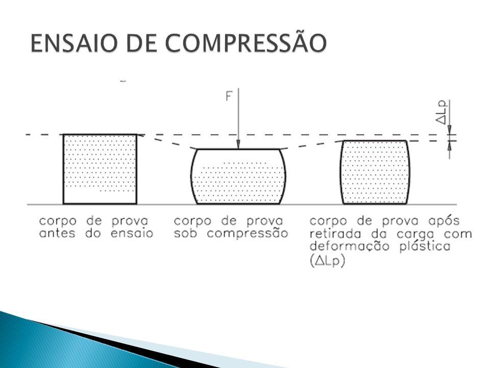 ENSAIO DE COMPRESSÃO