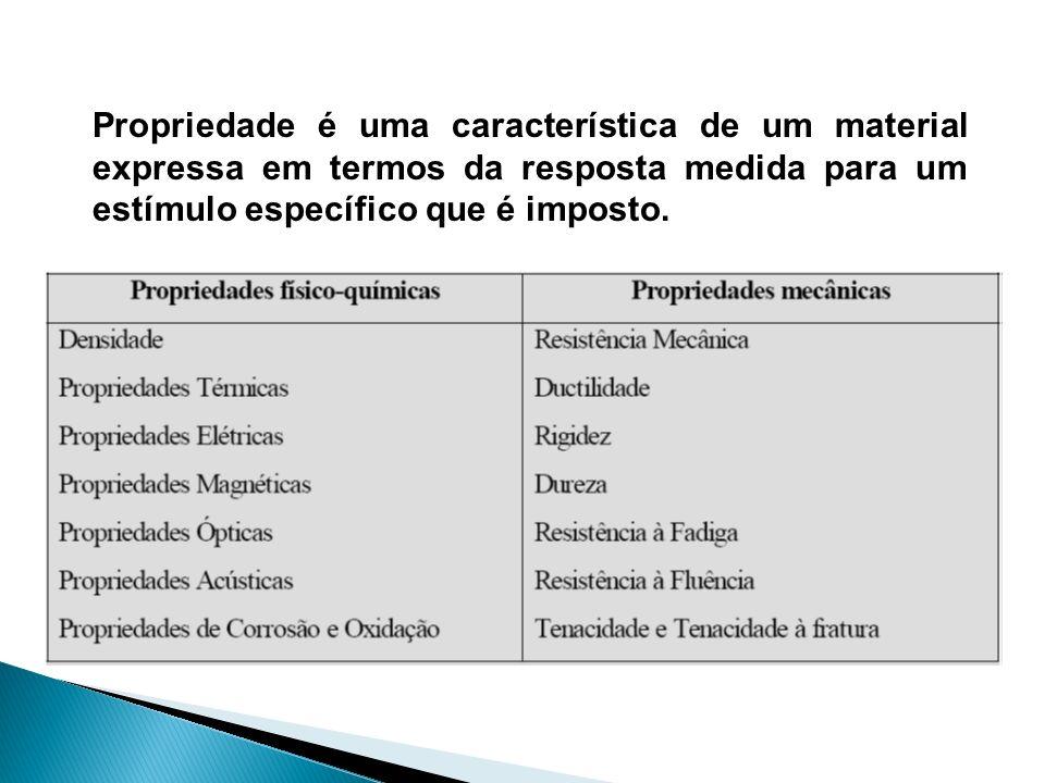 Propriedade é uma característica de um material expressa em termos da resposta medida para um estímulo específico que é imposto.