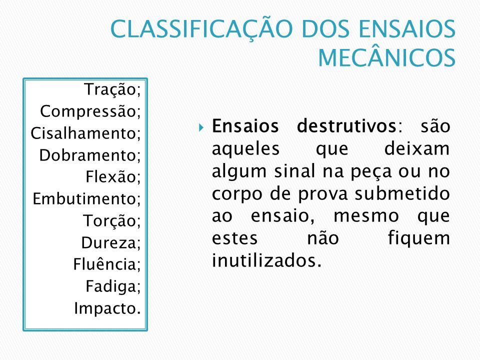 CLASSIFICAÇÃO DOS ENSAIOS MECÂNICOS