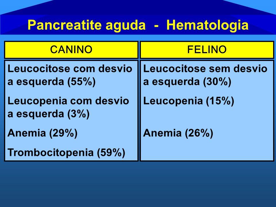 Pancreatite aguda - Hematologia