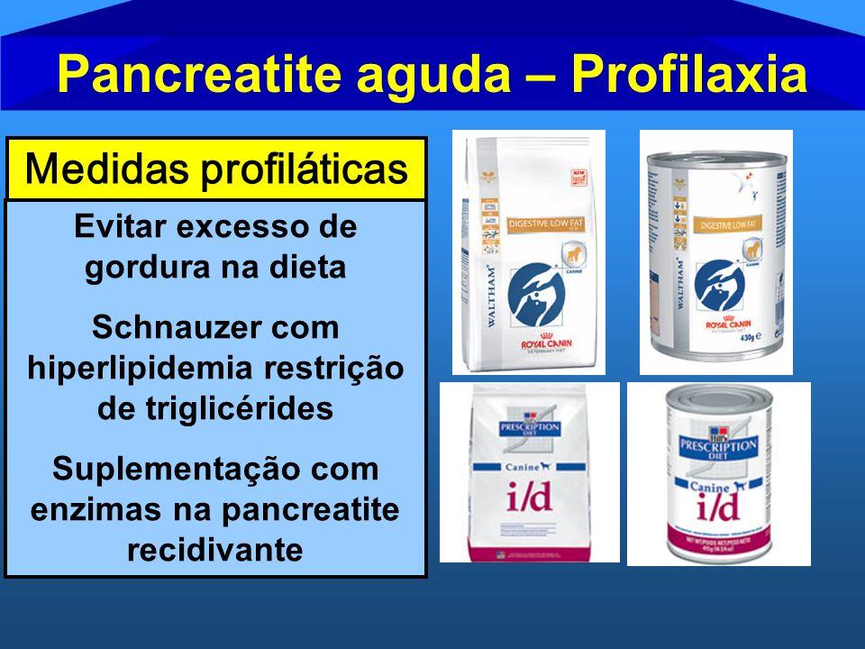 Pancreatite aguda – Profilaxia