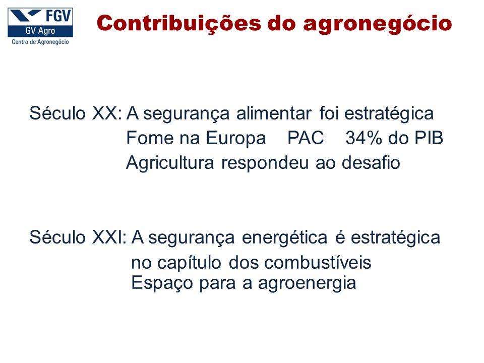 Contribuições do agronegócio