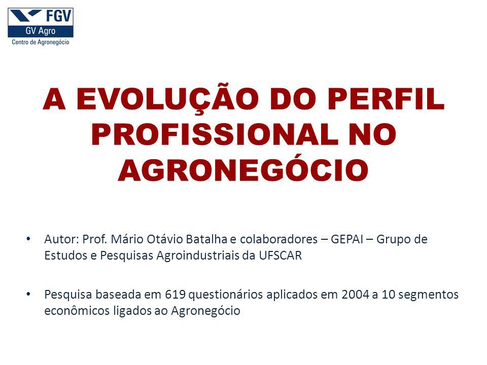 A EVOLUÇÃO DO PERFIL PROFISSIONAL NO AGRONEGÓCIO