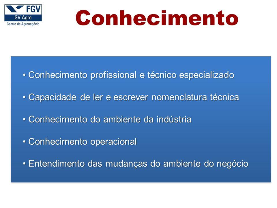 Conhecimento Conhecimento profissional e técnico especializado