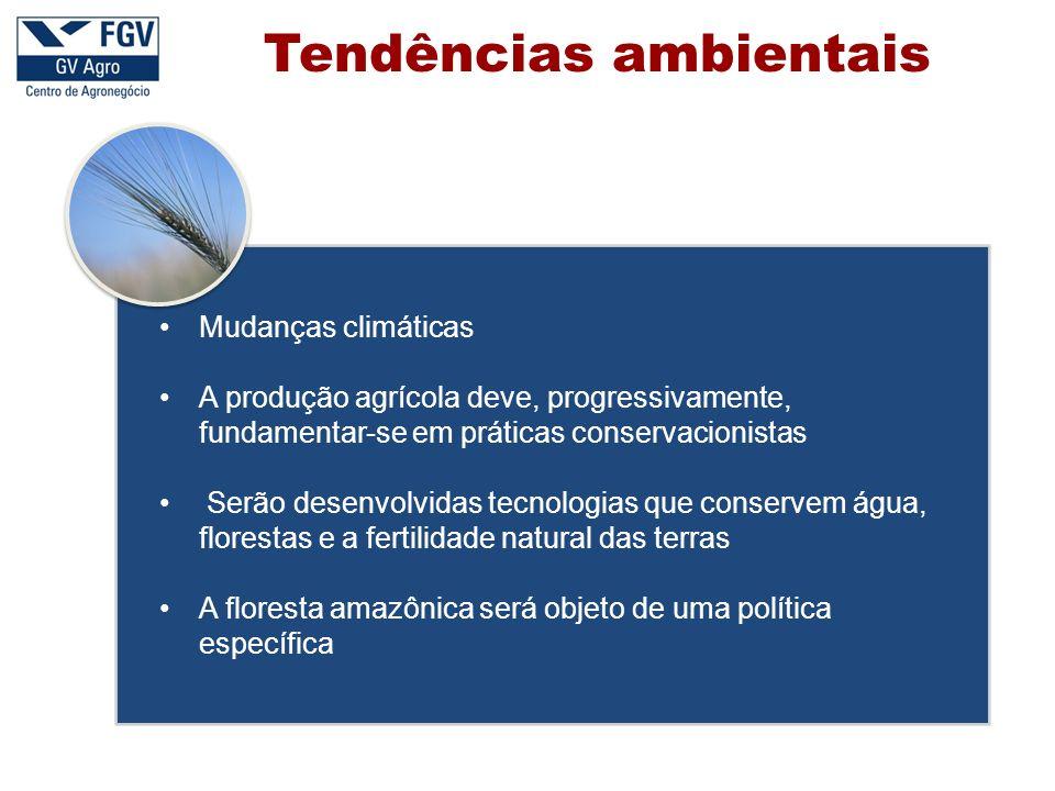 Tendências ambientais