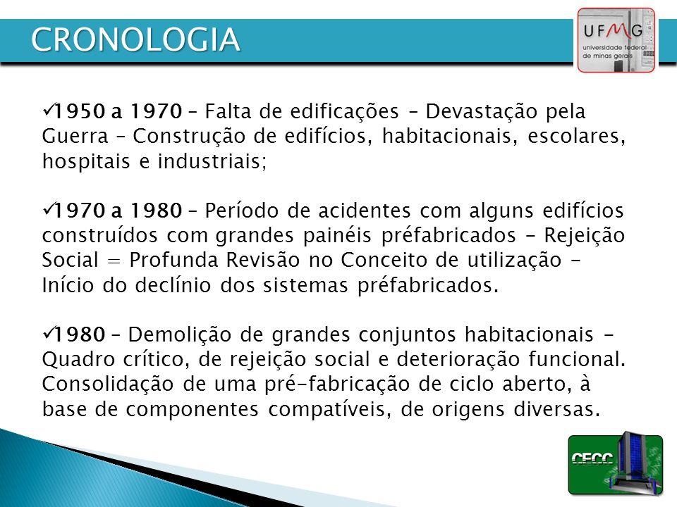 CRONOLOGIA 1950 a 1970 – Falta de edificações – Devastação pela Guerra – Construção de edifícios, habitacionais, escolares, hospitais e industriais;