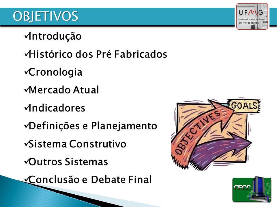 OBJETIVOS Introdução Histórico dos Pré Fabricados Cronologia