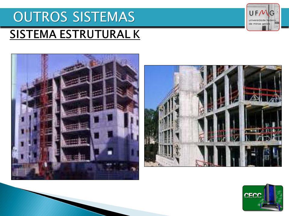 OUTROS SISTEMAS SISTEMA ESTRUTURAL K