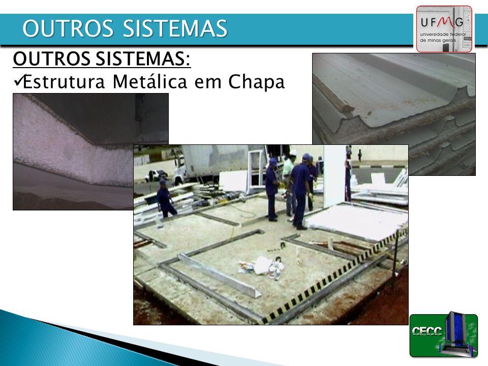 OUTROS SISTEMAS OUTROS SISTEMAS: Estrutura Metálica em Chapa