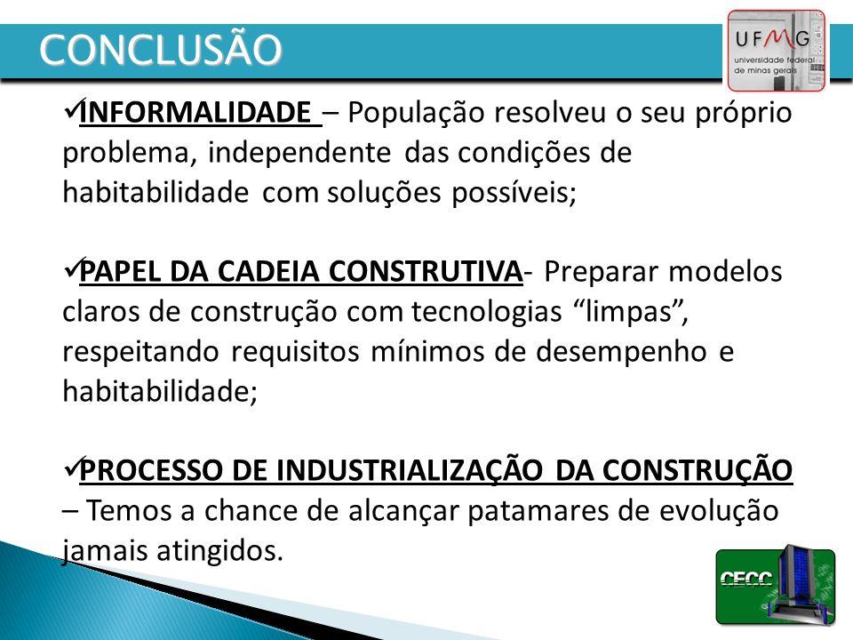 CONCLUSÃO INFORMALIDADE – População resolveu o seu próprio problema, independente das condições de habitabilidade com soluções possíveis;