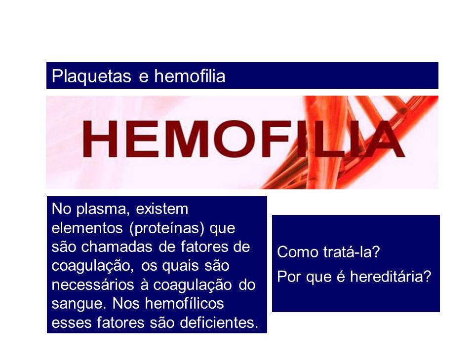 Plaquetas e hemofilia