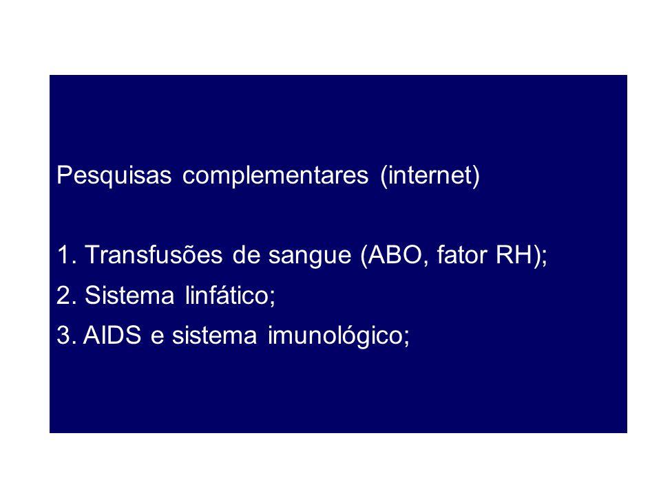 Pesquisas complementares (internet)
