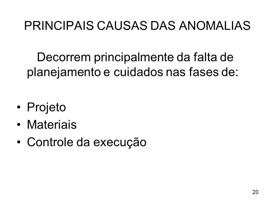 PRINCIPAIS CAUSAS DAS ANOMALIAS