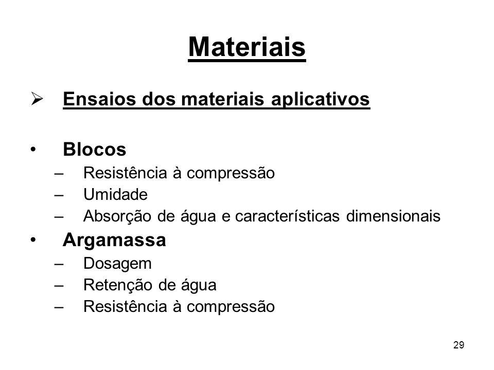 Materiais Ensaios dos materiais aplicativos Blocos Argamassa