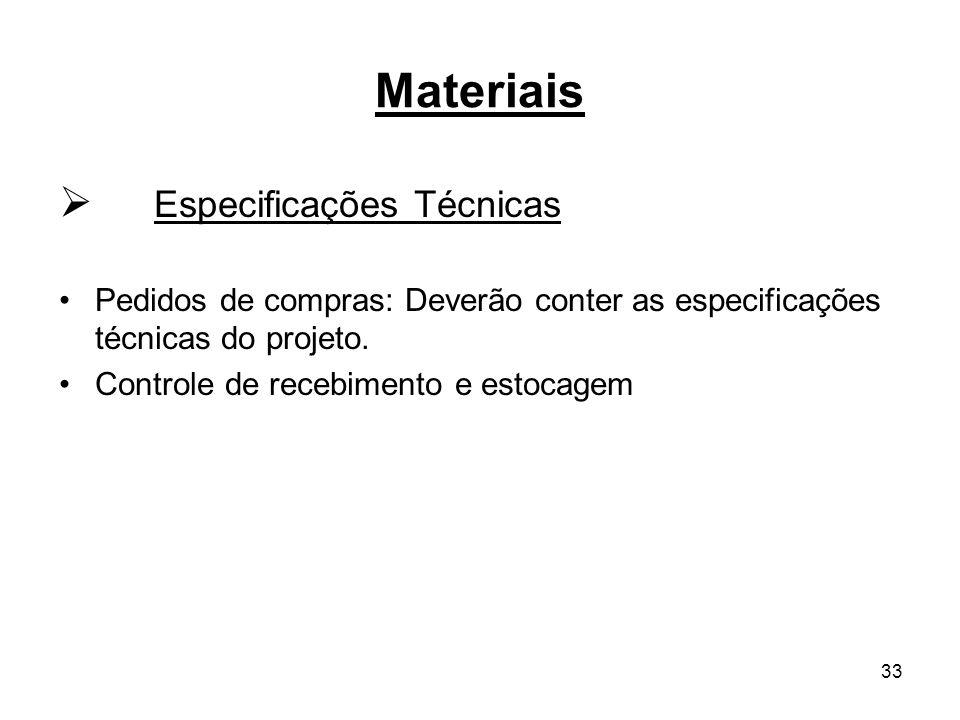 Materiais Especificações Técnicas
