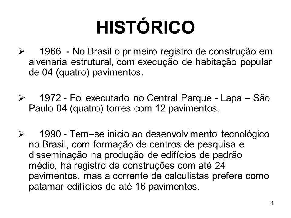 HISTÓRICO1966 - No Brasil o primeiro registro de construção em alvenaria estrutural, com execução de habitação popular de 04 (quatro) pavimentos.