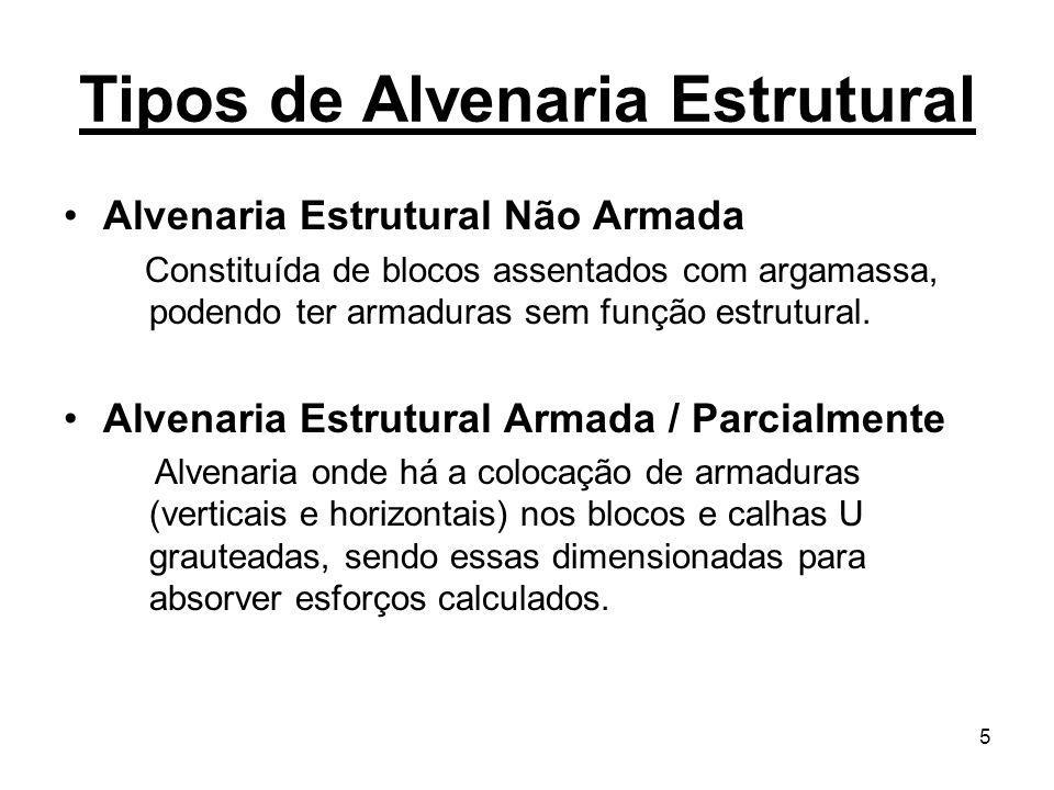 Tipos de Alvenaria Estrutural