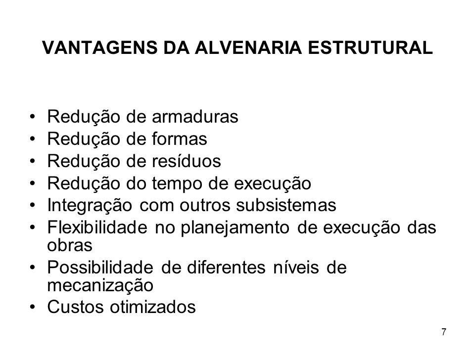 VANTAGENS DA ALVENARIA ESTRUTURAL