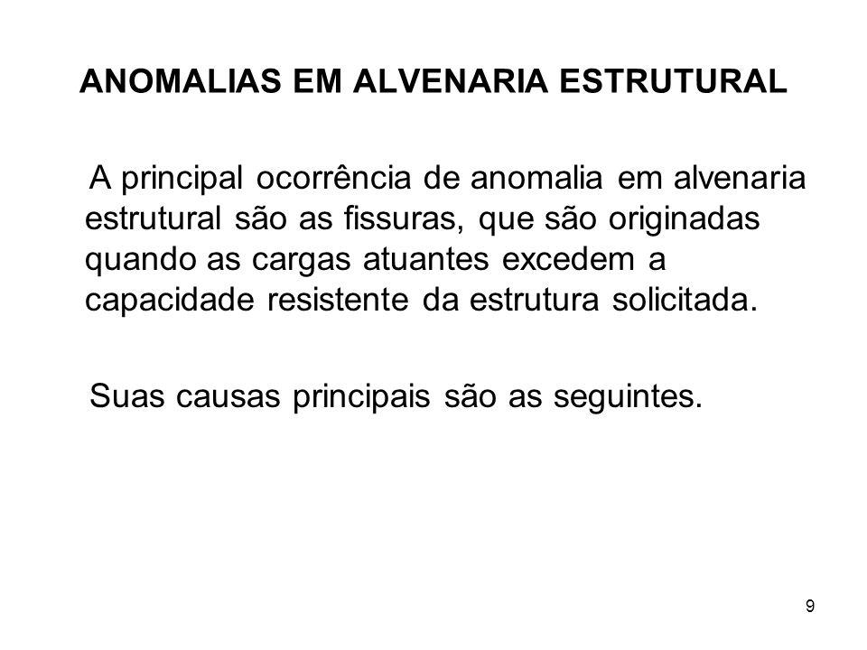 ANOMALIAS EM ALVENARIA ESTRUTURAL