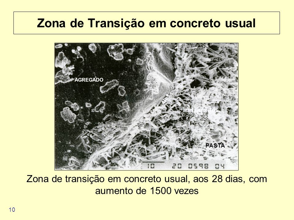 Zona de Transição em concreto usual