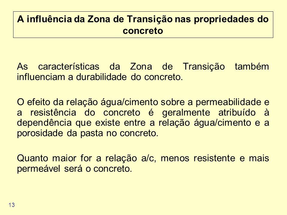 A influência da Zona de Transição nas propriedades do concreto