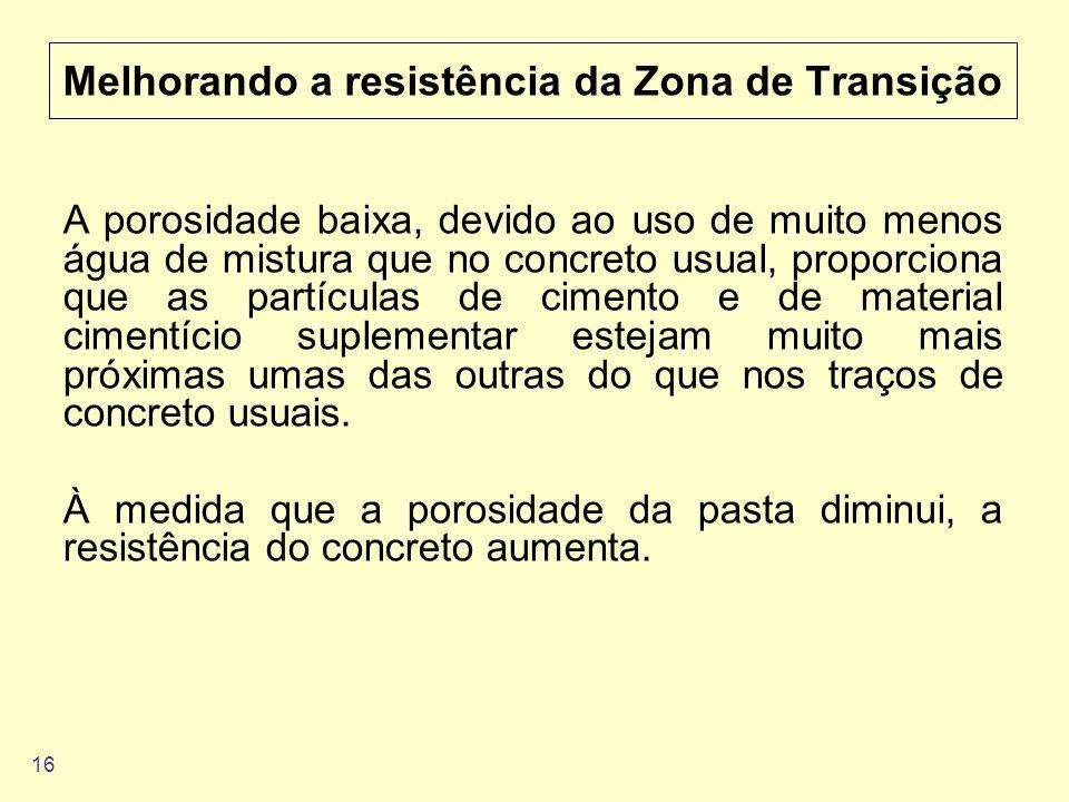 Melhorando a resistência da Zona de Transição