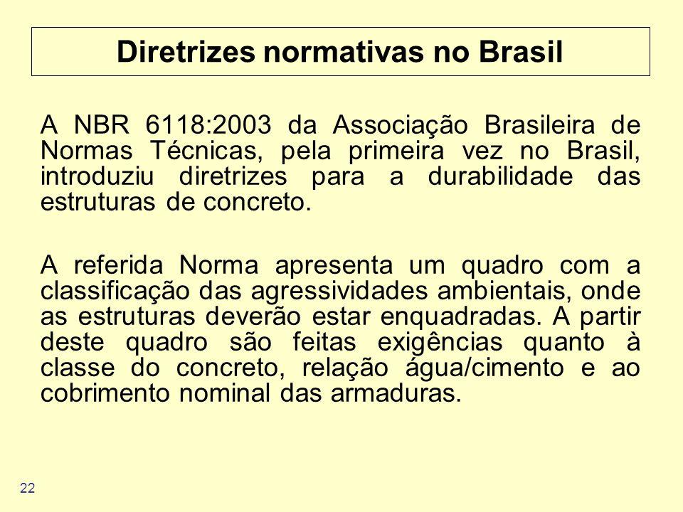 Diretrizes normativas no Brasil