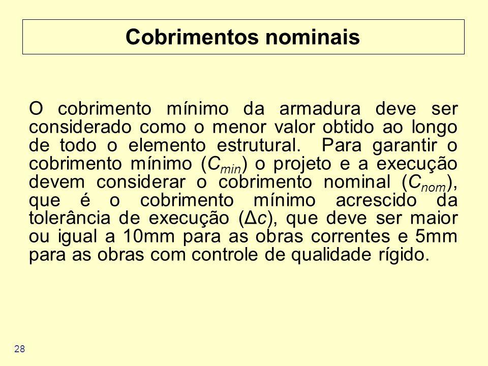 Cobrimentos nominais