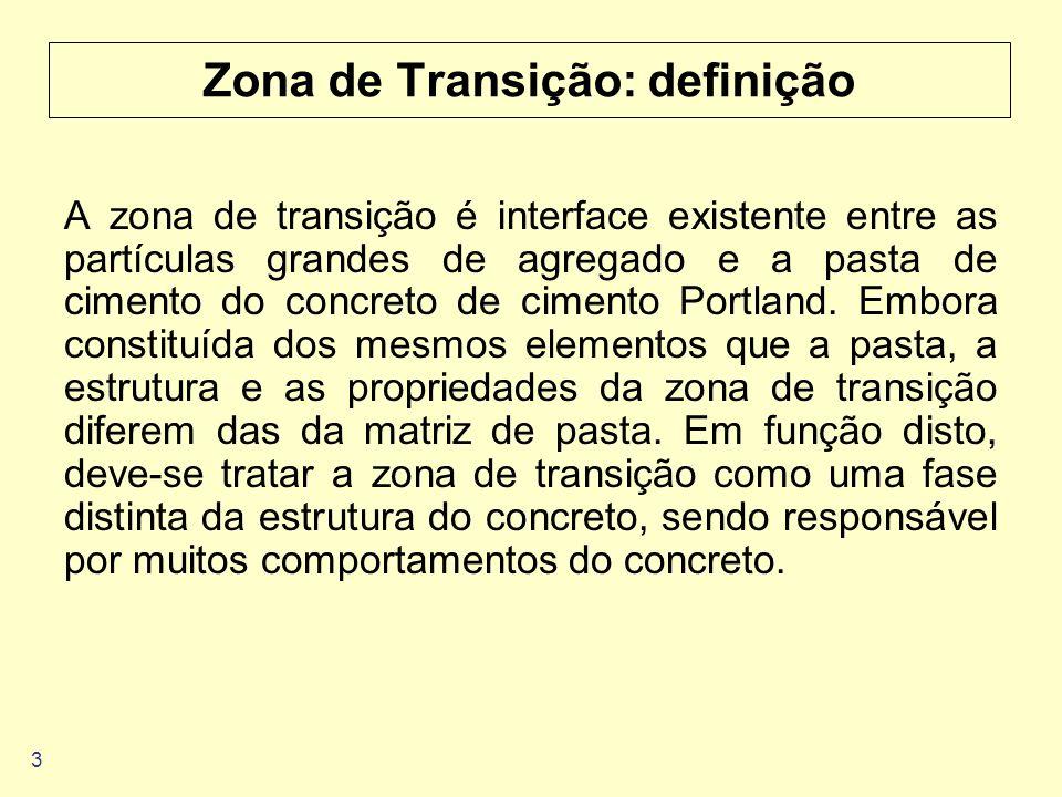 Zona de Transição: definição