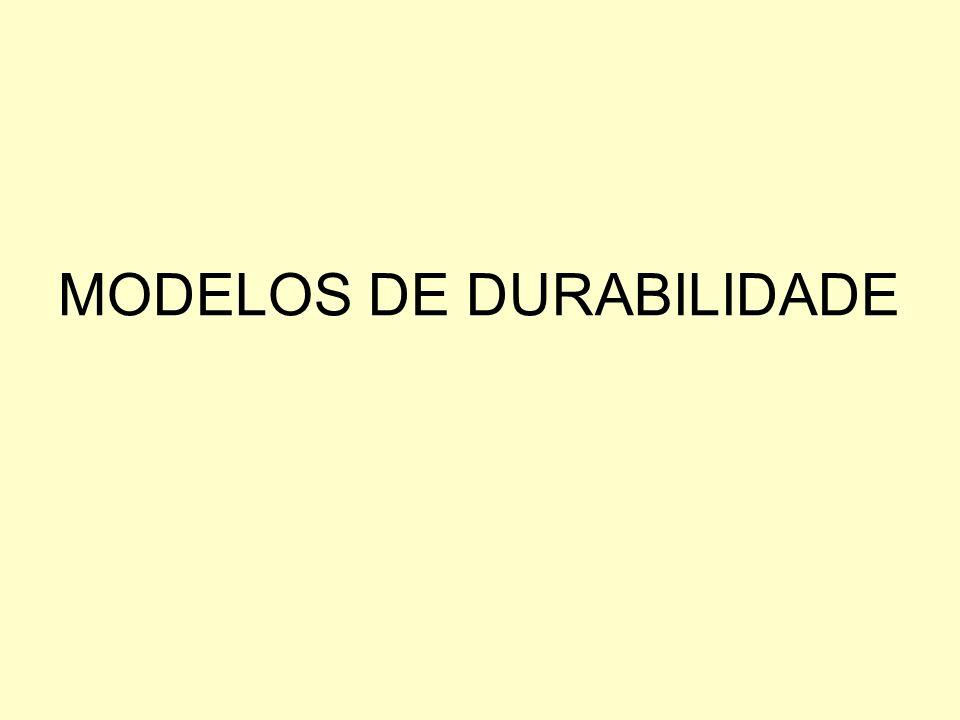 MODELOS DE DURABILIDADE