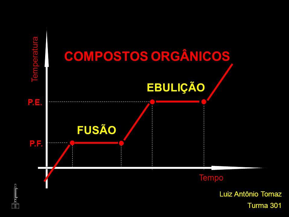 COMPOSTOS ORGÂNICOS EBULIÇÃO FUSÃO Temperatura P.E. P.F. Tempo
