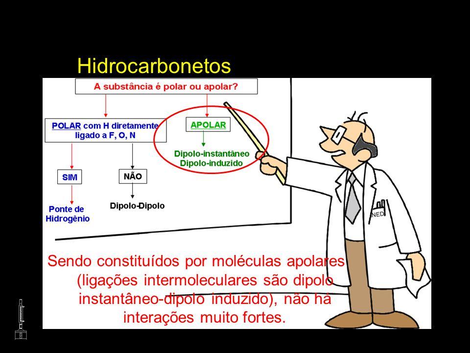 HidrocarbonetosINEDI.