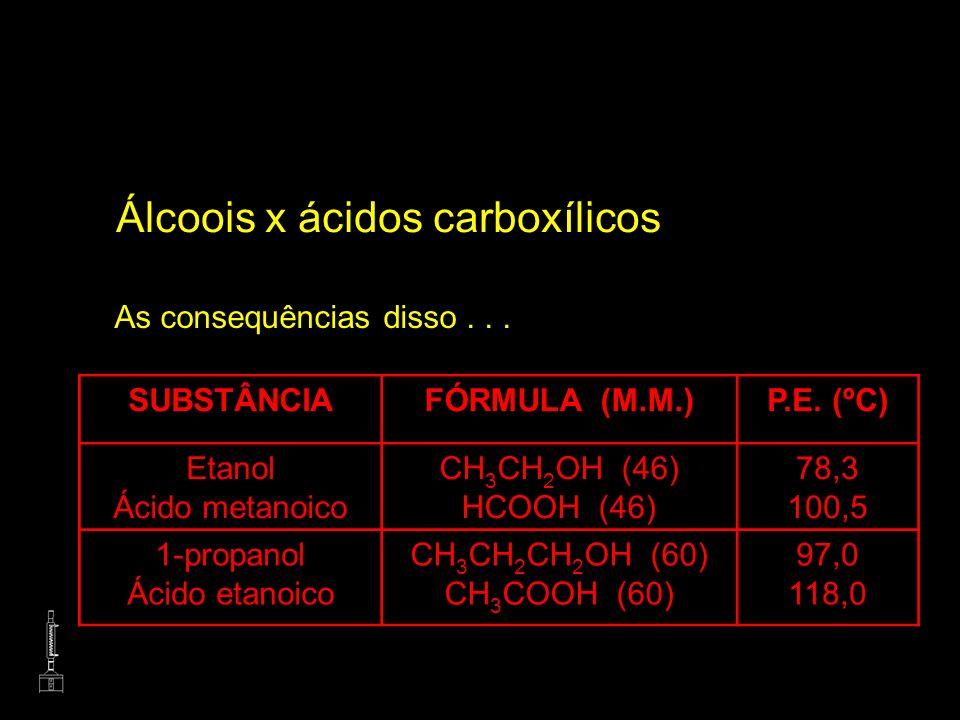 Álcoois x ácidos carboxílicos