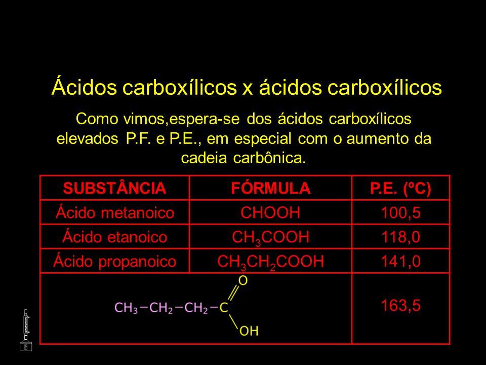 Ácidos carboxílicos x ácidos carboxílicos