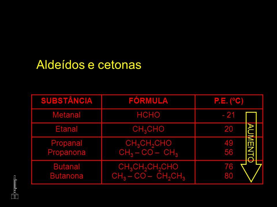 Aldeídos e cetonas SUBSTÂNCIA FÓRMULA P.E. (ºC) Metanal HCHO - 21