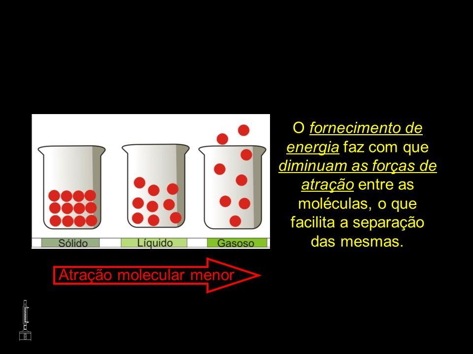 Atração molecular menor