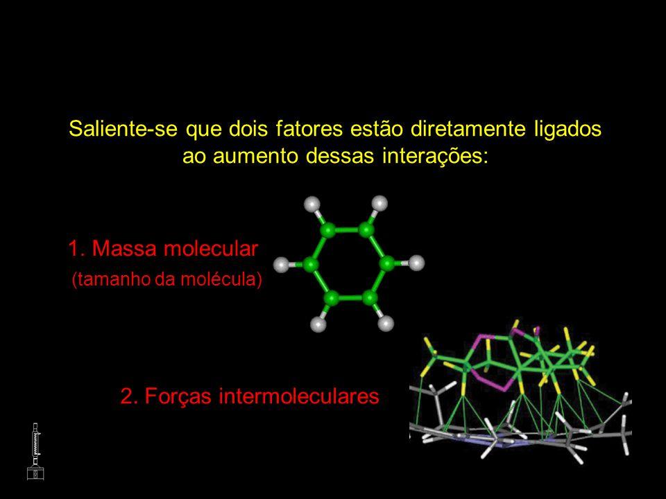 2. Forças intermoleculares