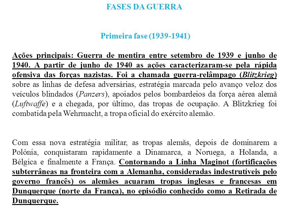 FASES DA GUERRA Primeira fase (1939-1941)