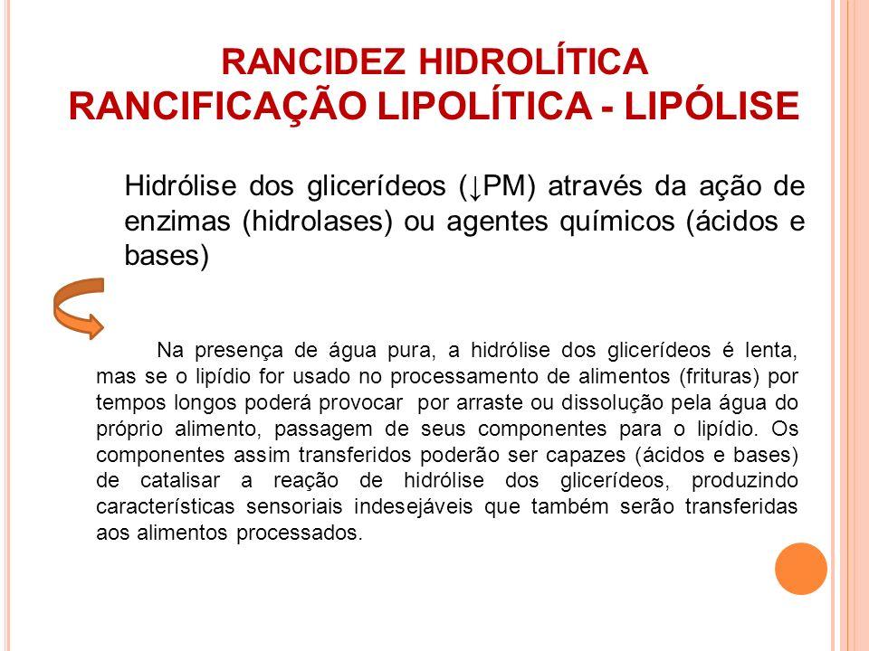 RANCIDEZ HIDROLÍTICA RANCIFICAÇÃO LIPOLÍTICA - LIPÓLISE