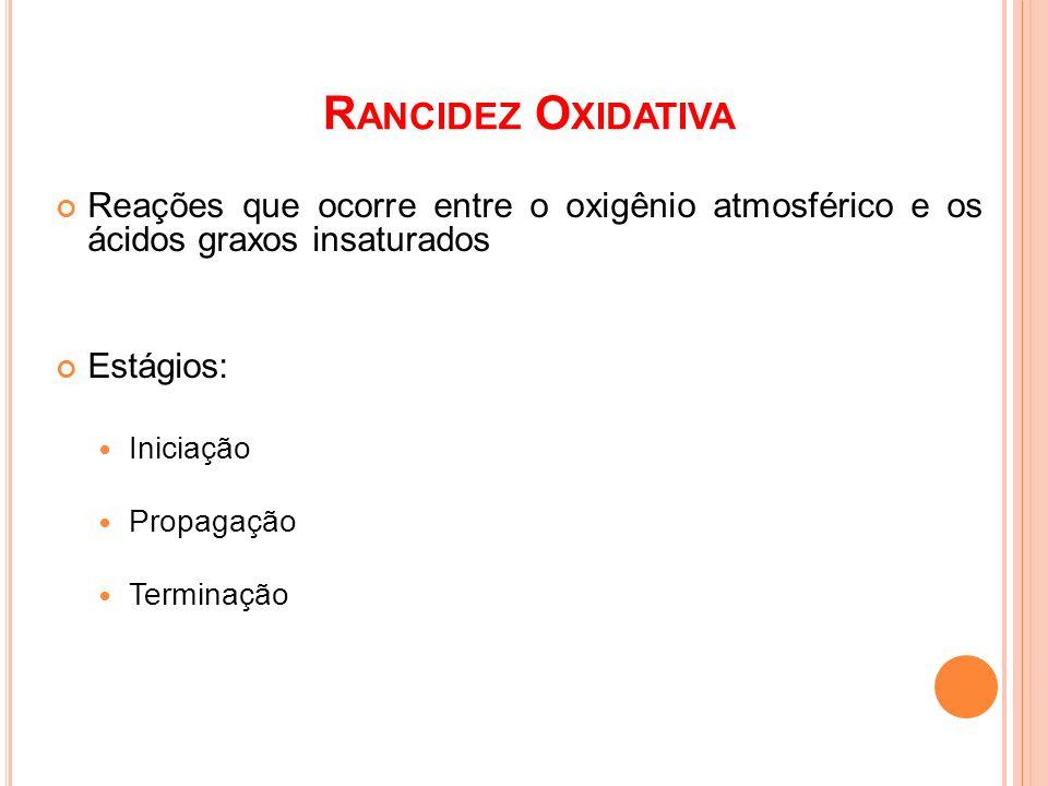 Rancidez Oxidativa Reações que ocorre entre o oxigênio atmosférico e os ácidos graxos insaturados.