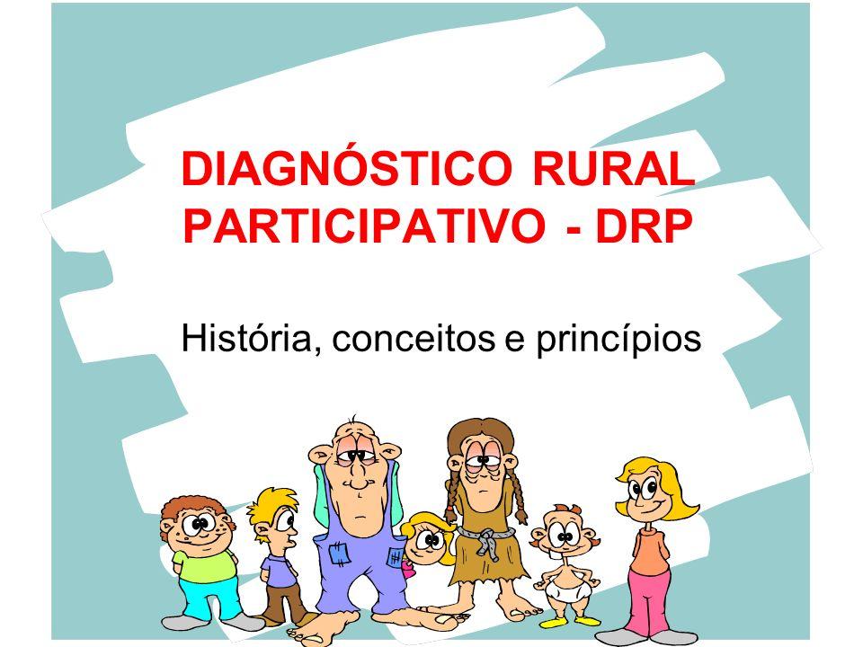 DIAGNÓSTICO RURAL PARTICIPATIVO - DRP